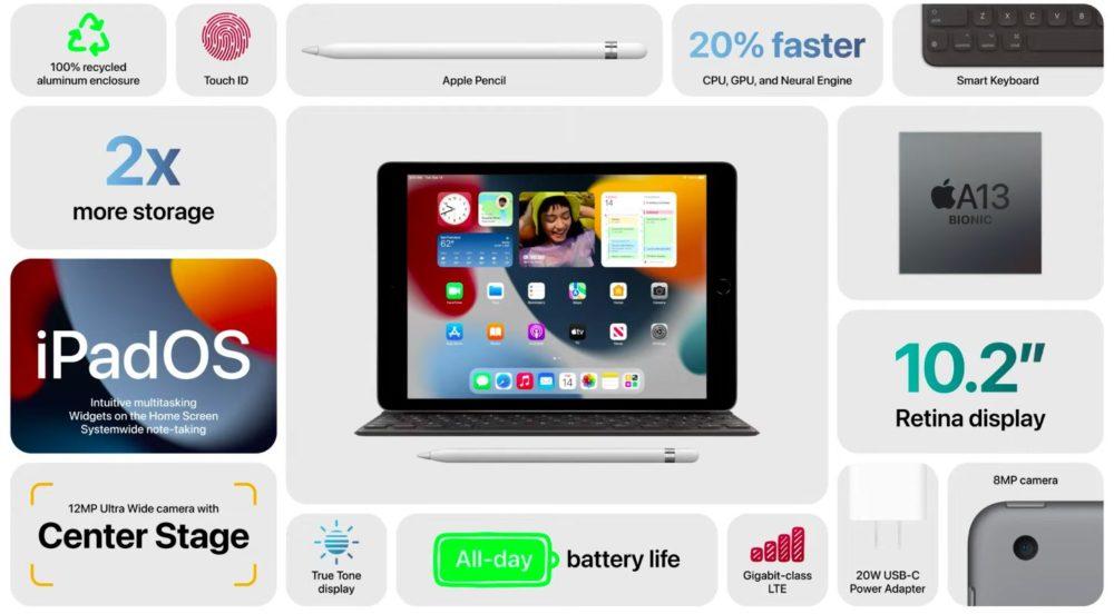 Apple iPad 9 Nouveautés Keynote 14 Septembre 2021 Apple présente liPad 9 : puce A13, Center Stage, TrueTone, Smart Keyboard, Apple Pencil 1re génération...