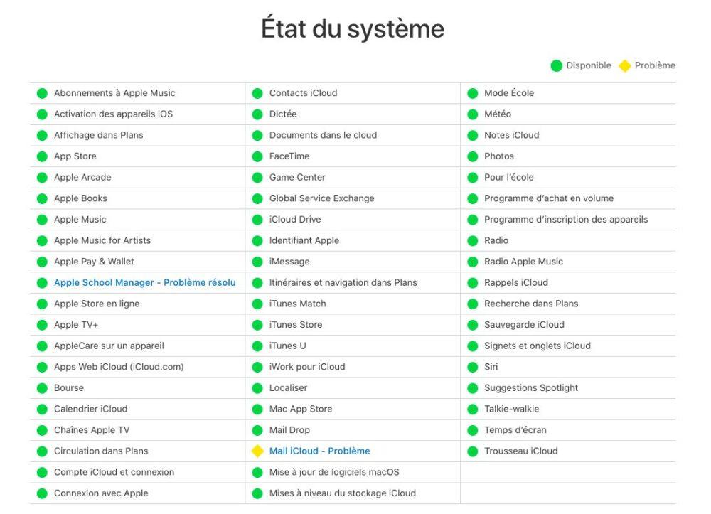 Etat du Systeme Panne iCloud Mail Apple annonce quune panne diCloud Mail touche actuellement certains utilisateurs