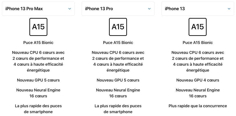 Puce A15 Bionic iPhone 13 Pro iPhone 13 La puce A15 de liPhone 13 Pro a un GPU avec un cœur de plus que celle de liPhone 13